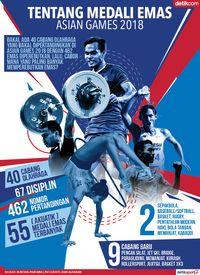 Asian Games Di Indonesia Tahun Berapa