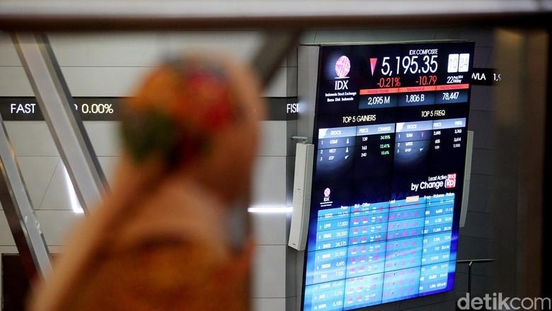 Kiwoom Securities: IHSG Cenderung Mixed