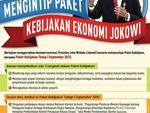 Mengkritisi Tiga Sukses Ekonomi Jokowi