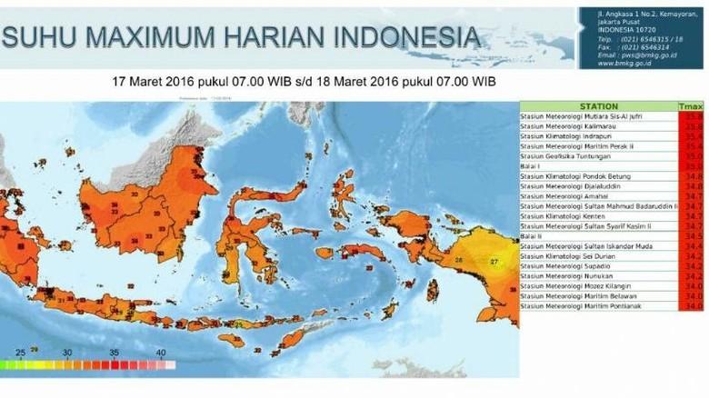 Besok Indonesia Alami Fenomena Equinox, Apa itu?
