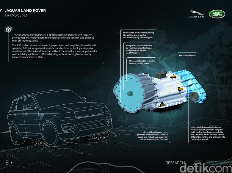 Jaguar Land Rover Punya Mesin dan Transmisi 8 Percepatan Anyar