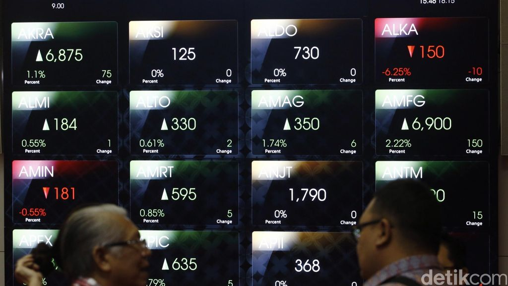 Bursa Asia Kompak Melemah, IHSG Dibuka Turun ke 6.054