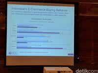 Hampir 90% Pengguna Internet RI Malas Belanja Online