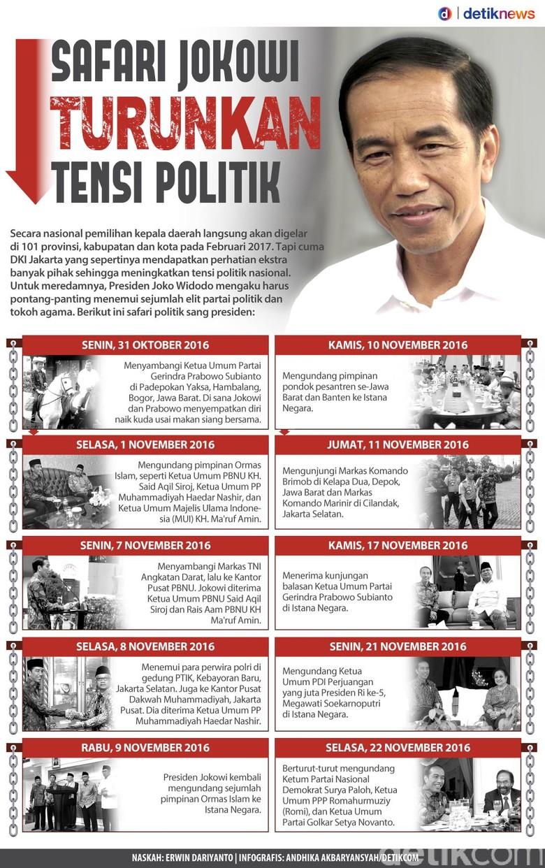 Safari Jokowi Turunkan Tensi Politik