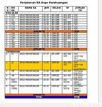Ini 6 Jadwal Tambahan KA Argo Parahyangan Imbas Jembatan Cisomang