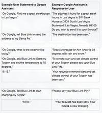 Kini Anda Bisa Pakai Google untuk Berbicara dengan Mobil
