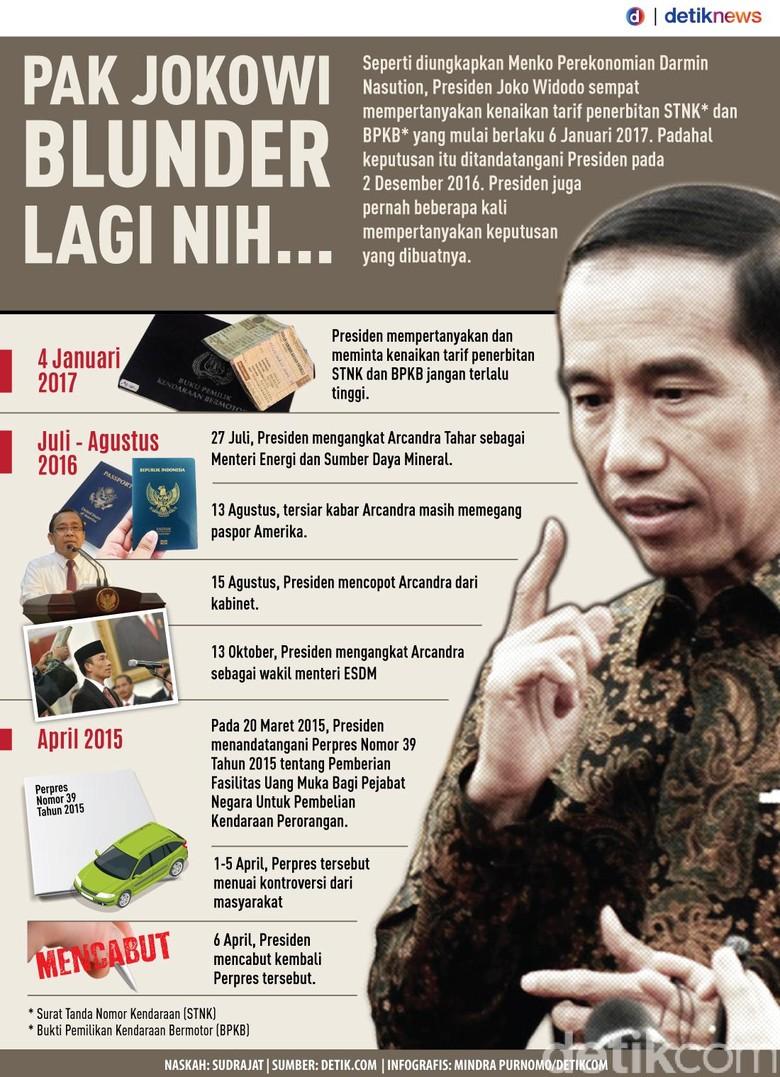Infografis: Pak Jokowi Blunder Lagi