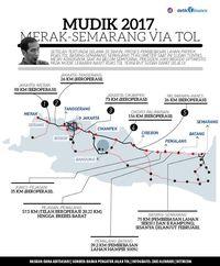 Mudik 2017, Merak-Semarang Tersambung Tol