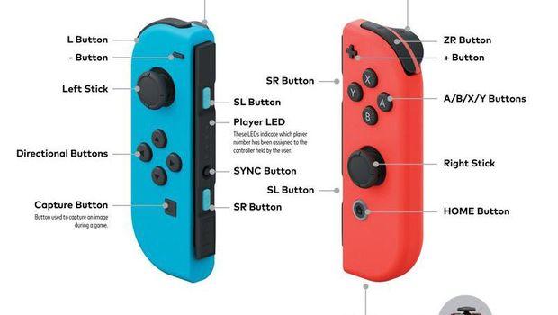Nintendo Ingin Ubah Desain Joy-Con Nintendo Switch