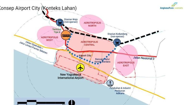 Butuh Berapa Duit Bangun Kereta Bandara Kulon Prugo?