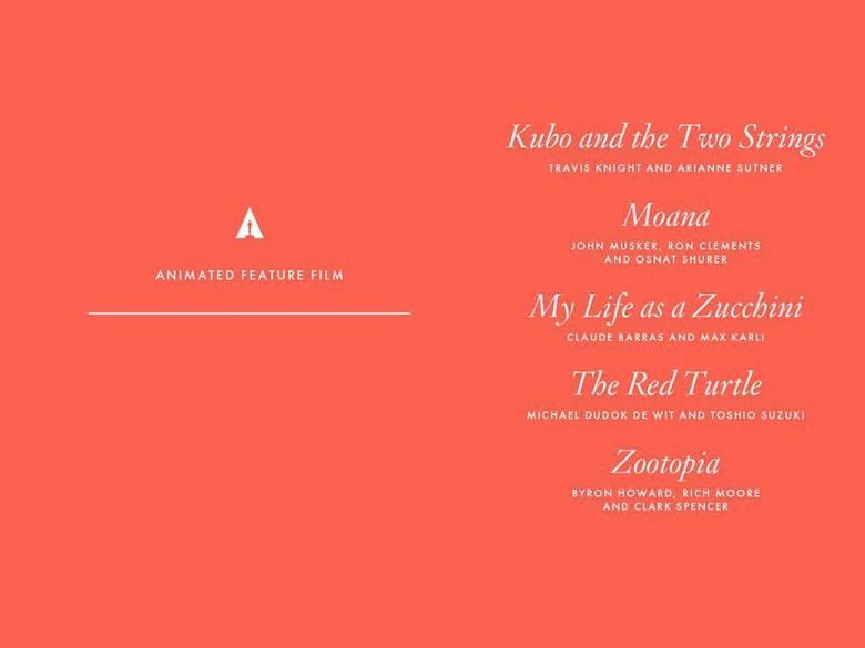 Ini Dia Nominasi Film Animasi dan Film Animasi Pendek Oscar 2017
