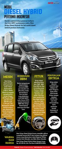 Jika Aturan Jelas, Suzuki Punya Kandidat Mobil Ramah Lingkungan