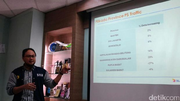 Heboh Pilkada Serentak, Trafik Data XL Naik 9,62%