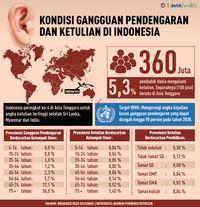 Kondisi Terkini Gangguan Pendengaran dan Ketulian di Indonesia