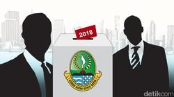 Survei Instrat: Elektabilitas Ridwan Kamil Turun, Deddy Mizwar Naik