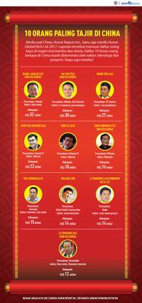 Ini 10 Orang Paling Tajir di China