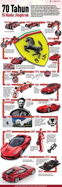 Ferrari Hadirkan Supercar LaFerrari Aperta di Indonesia