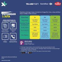 Beli Pulsa Lebih Murah di TransHello Transmart dan Carrefour