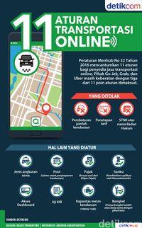 Pemerintah Resmi Terbitkan Tarif Baru Taksi Online