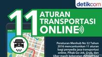 Aturan Angkutan Online Berlaku Besok, Dishub Jabar Minta Semua Patuh