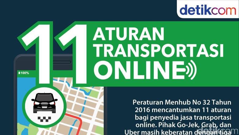 Pengemudi Online Yogya Tolak Pergub Yang Mengatur Taksi Online