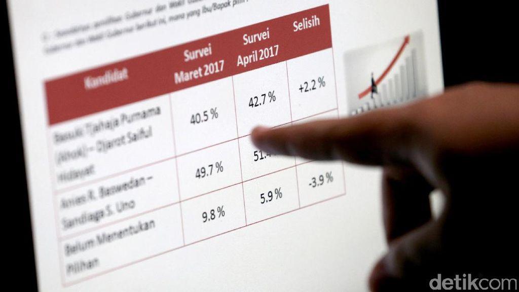 Survei Paslon, Parpol Koalisi Rakyat Bali Gandeng LSI Denny JA