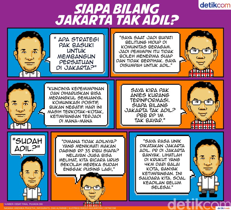 Anies Tanya Jakarta Adil? Ahok: Di Mana Tak Adilnya