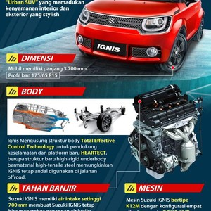 Urban SUV Pertama di Indonesia