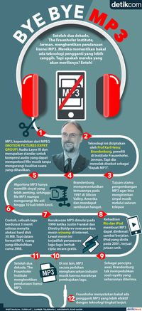 Infografis MP3