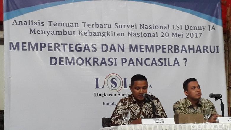 Survei LSI Denny JA: 74% Rakyat Ingin Demokrasi Pancasila