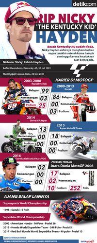 Nicky Hayden Pernah Takjub Lihat Pemotor di Jakarta