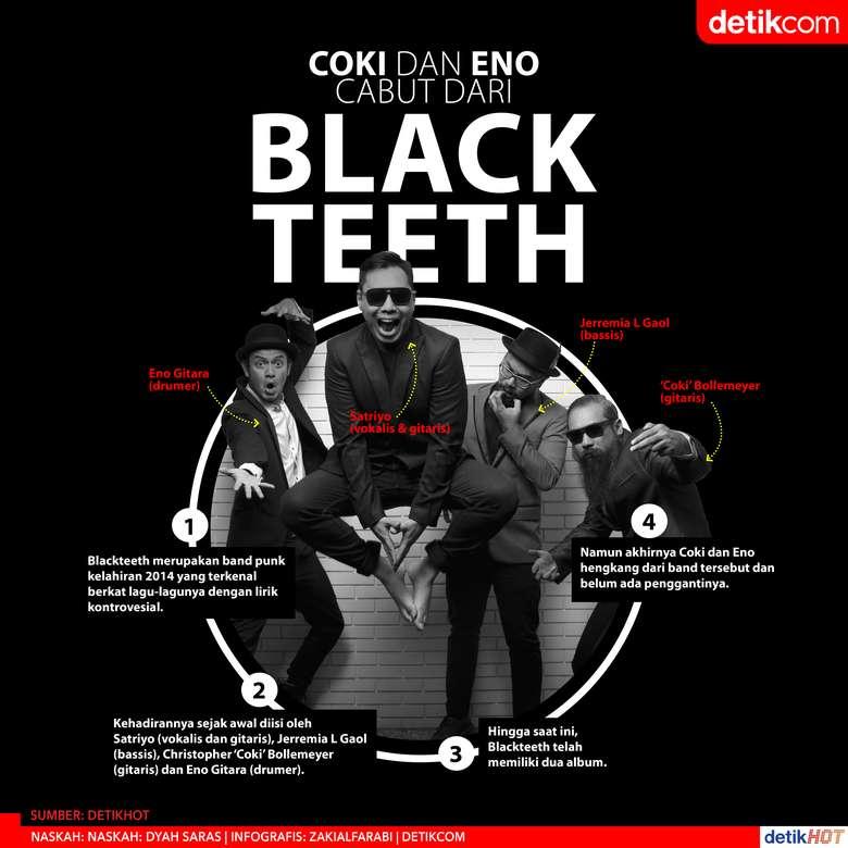 Coki dan Eno Cabut dari Blackteeth