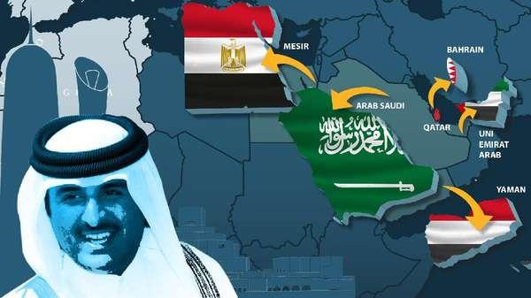 Qatar Siap Berunding dengan Arab Saudi Cs Asal Blokade Dicabut