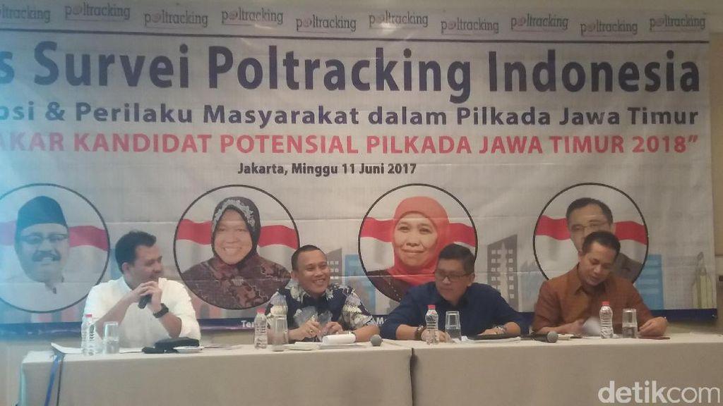 Poltracking: Elektabilitas Gus Ipul Tertinggi, Khofifah Terpopuler