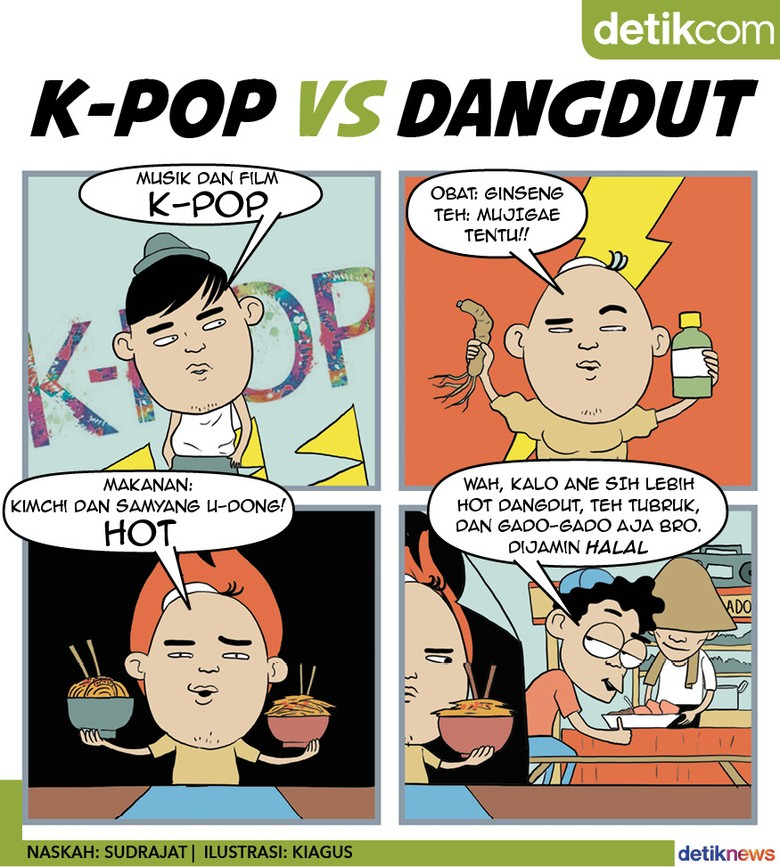 Budaya K-Pop vs Dangdut