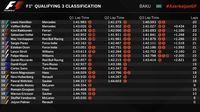 Kalahkan Bottas, Hamilton <i>Pole</i> di Baku