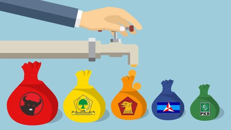 ICW: Hanya Gerindra yang Laporkan Penggunaan Dana Parpol 2017