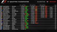 Hamilton Rebut <i>Pole</i> di Silverstone