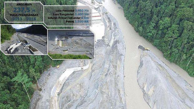 Pembangunan Infrastruktur Papua Dikebut