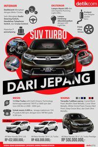Infografis Honda CR-V
