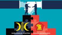 Ada Perjanjian Tertulis Cawapres Prabowo Harus dari PKS