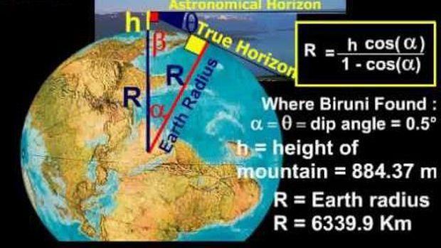 Kisah Al Biruni, Ilmuwan Muslim Mengukur Bumi yang Bulat