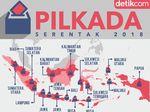 Peta Pilgub Riau Pasca Golkar Berkoalisi dengan PDIP