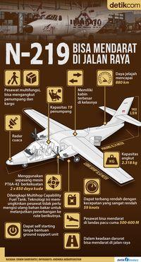 Keunggulan pesawat N-219