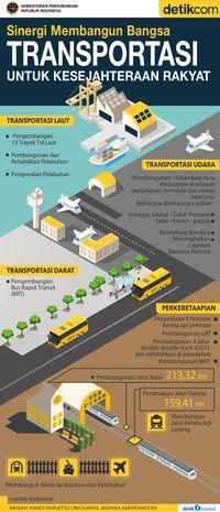 Transportasi Untuk Kesejahteraan Rakyat