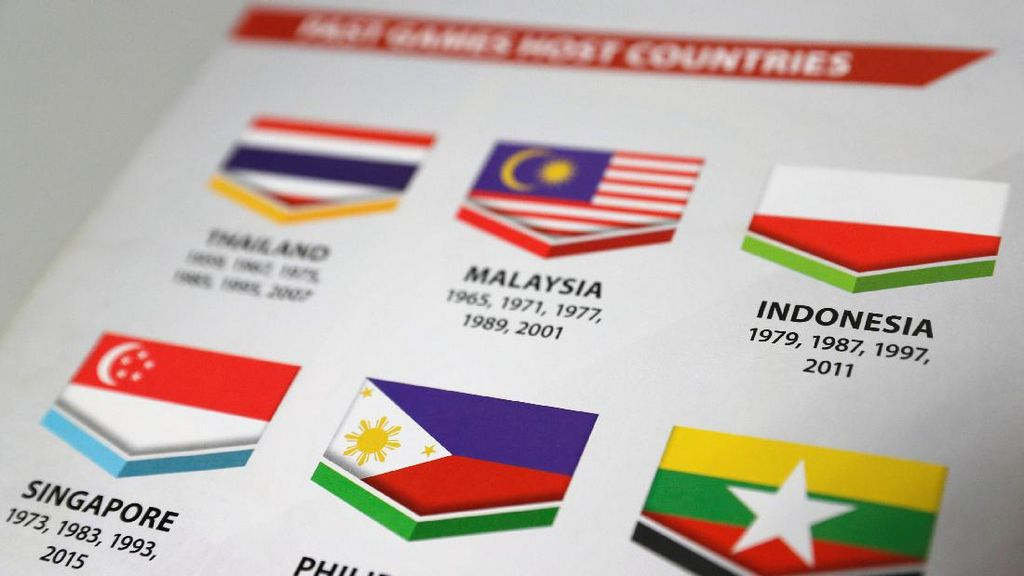 Protes Bendera Indonesia Terbalik, Situs Malaysia Diretas