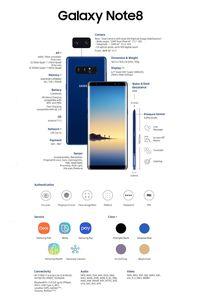 Lebih Dekat dengan Galaxy Note 8