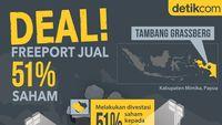 Soal Akuisisi Saham Freeport, Dirut Inalum: Uangnya Sudah Ada