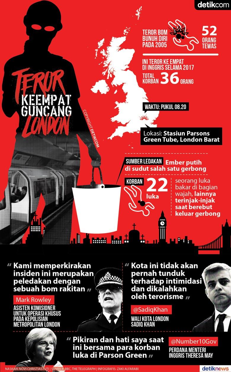London Empat Kali Diguncang Teror