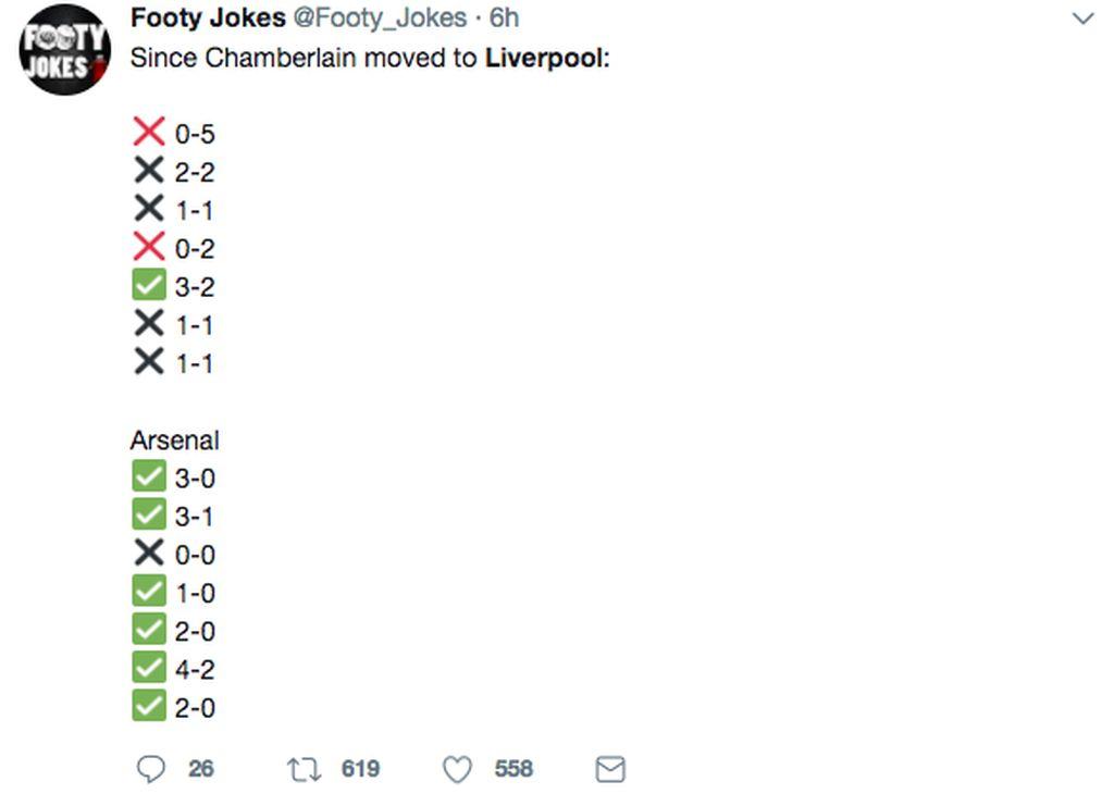 Perekrutan Alex Oxlade Chamberlain kembali disinggung di mana semenjak ia bergabung, Liverpool belum pernah meraih hasil memuaskan. Foto: istimewa